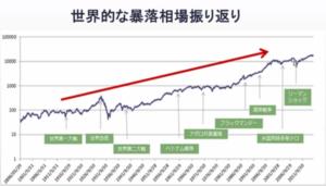 株価 暴落 戻る